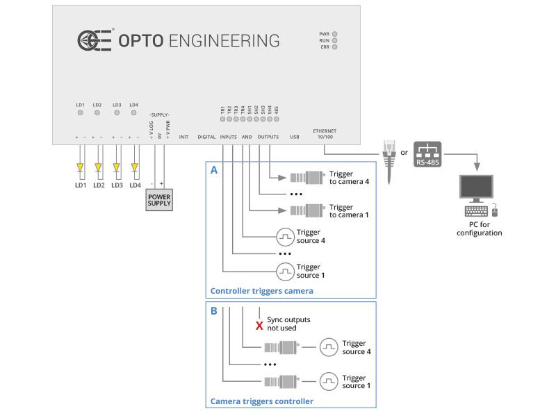 LTDVE4CH-20 diagram
